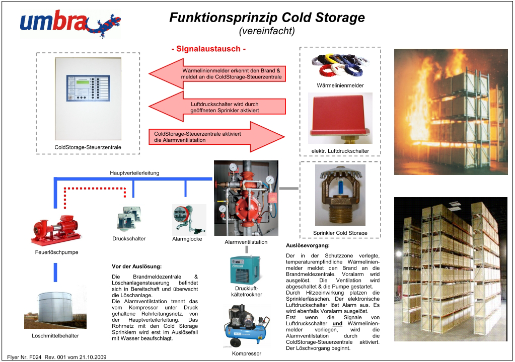 f024 funktionsprinzip coldstorage